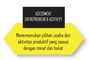 Asessment Entrepreneur & Activity