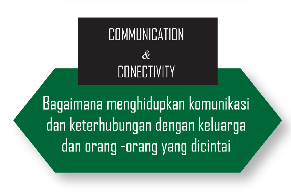 Communication & Conectivity